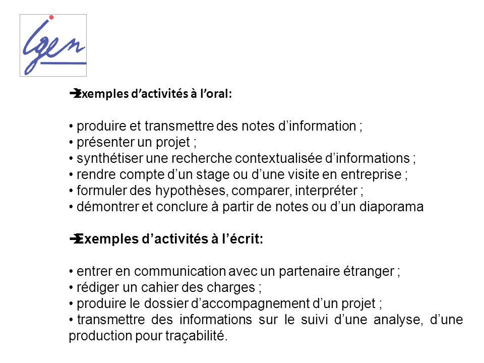 Exemples dactivités à loral: produire et transmettre des notes dinformation ; présenter un projet ; synthétiser une recherche contextualisée dinformat