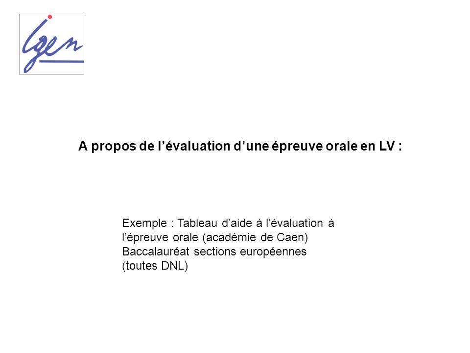 Exemple : Tableau daide à lévaluation à lépreuve orale (académie de Caen) Baccalauréat sections européennes (toutes DNL) A propos de lévaluation dune