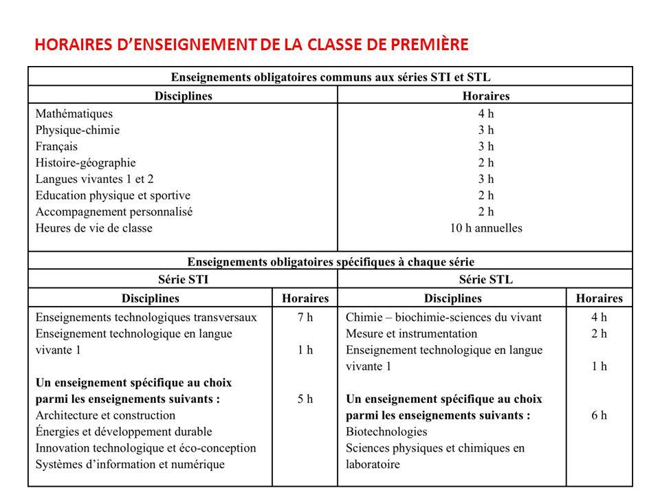 HORAIRES DENSEIGNEMENT DE LA CLASSE DE PREMIÈRE
