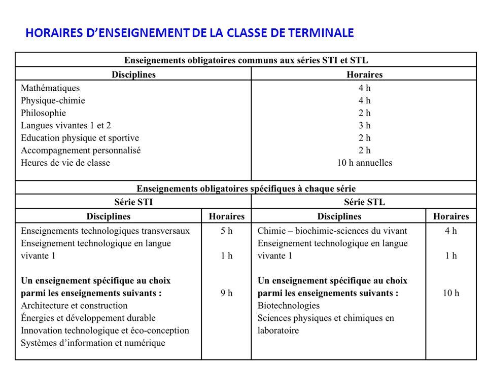 HORAIRES DENSEIGNEMENT DE LA CLASSE DE TERMINALE
