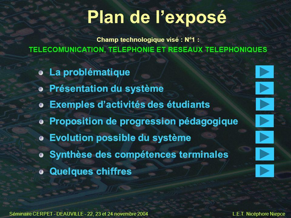 Séminaire CERPET - DEAUVILLE - 22, 23 et 24 novembre 2004 L.E.T. Nicéphore Niepce Plan de lexposé Présentation du système La problématique Exemples da
