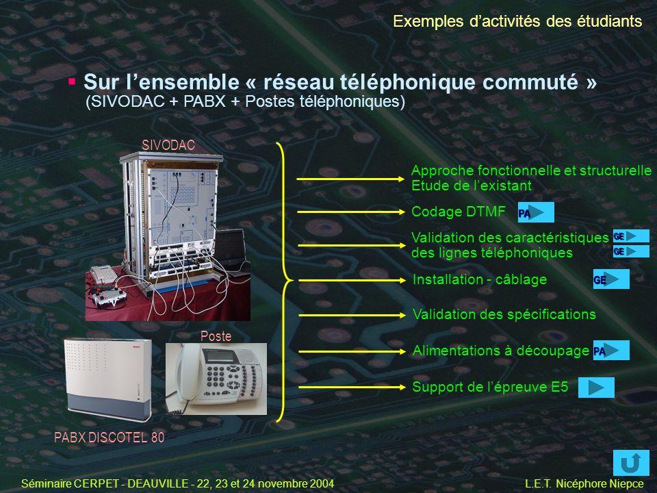 Séminaire CERPET - DEAUVILLE - 22, 23 et 24 novembre 2004 L.E.T. Nicéphore Niepce Exemples dactivités des étudiants Sur lensemble « réseau téléphoniqu