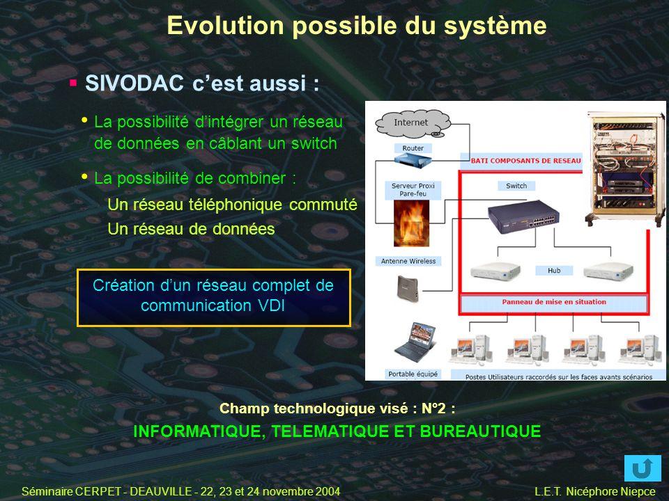 Séminaire CERPET - DEAUVILLE - 22, 23 et 24 novembre 2004 L.E.T. Nicéphore Niepce Evolution possible du système SIVODAC cest aussi : La possibilité di