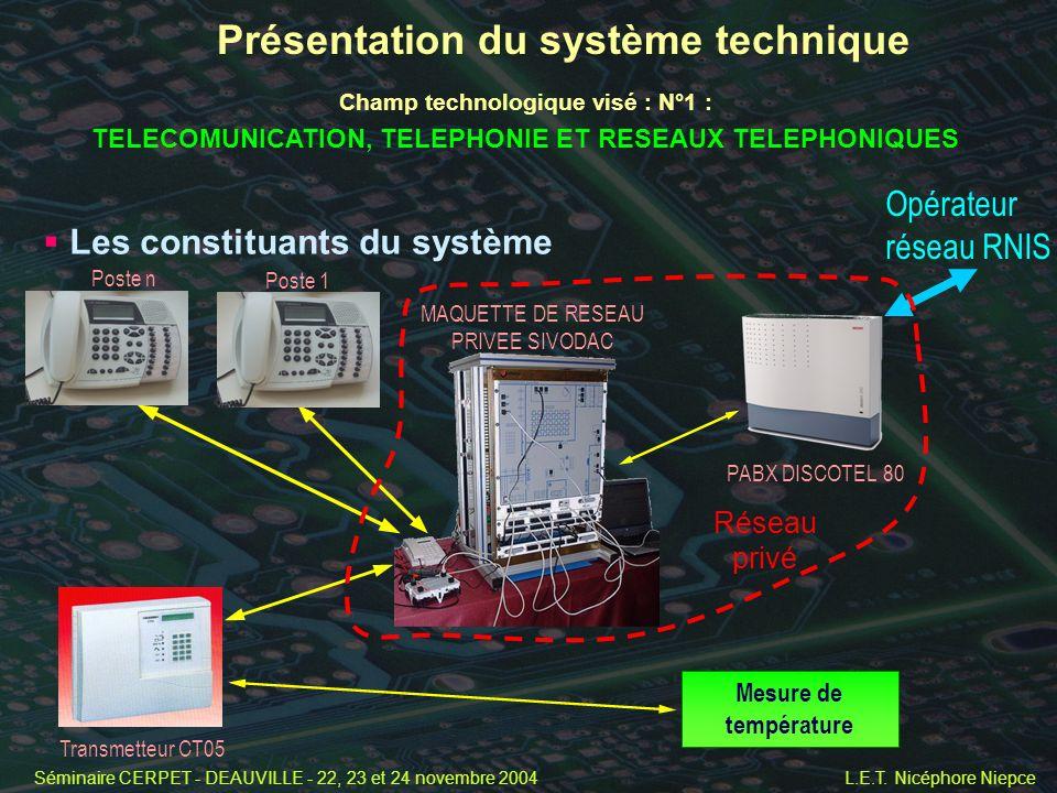 Séminaire CERPET - DEAUVILLE - 22, 23 et 24 novembre 2004 L.E.T. Nicéphore Niepce Présentation du système technique Les constituants du système Champ