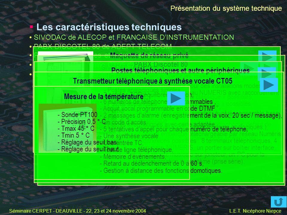 Séminaire CERPET - DEAUVILLE - 22, 23 et 24 novembre 2004 L.E.T. Nicéphore Niepce SIVODAC de ALECOP et FRANCAISE DINSTRUMENTATION PABX DISCOTEL 80 de