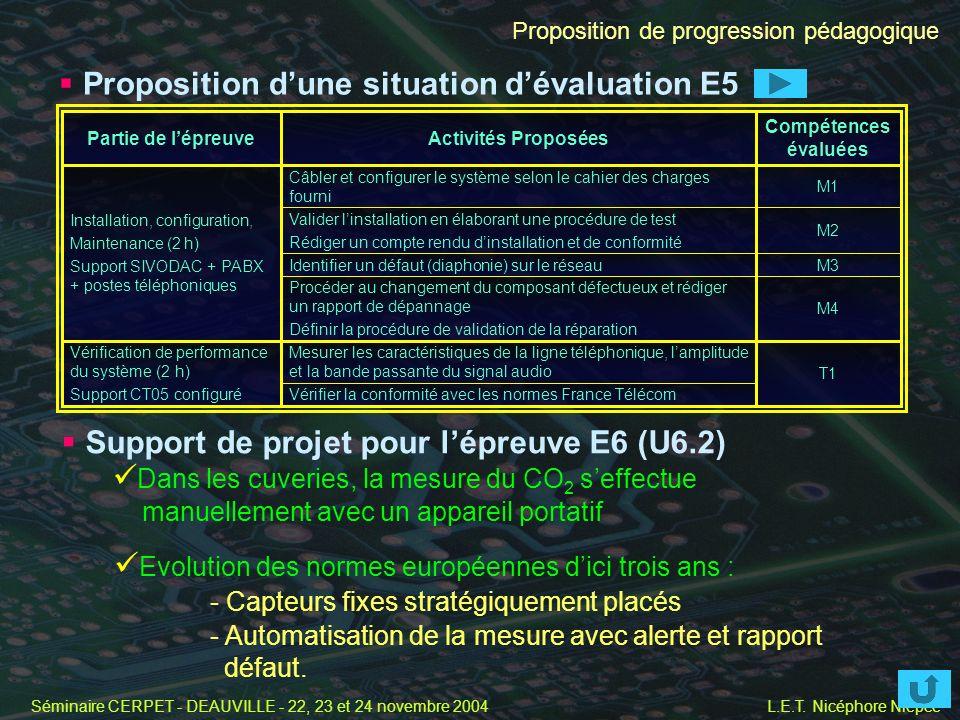 Séminaire CERPET - DEAUVILLE - 22, 23 et 24 novembre 2004 L.E.T. Nicéphore Niepce Proposition de progression pédagogique Support de projet pour lépreu