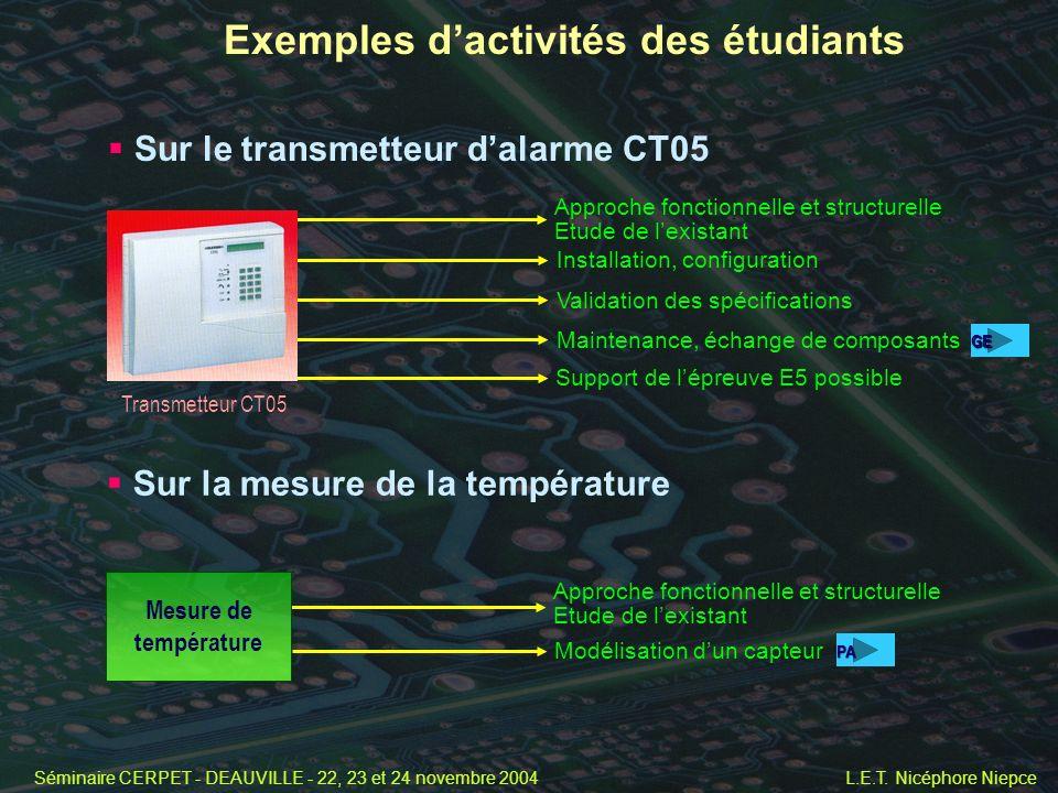 Séminaire CERPET - DEAUVILLE - 22, 23 et 24 novembre 2004 L.E.T. Nicéphore Niepce Exemples dactivités des étudiants Sur le transmetteur dalarme CT05 S
