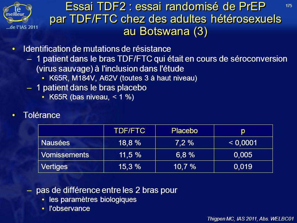 le meilleur …de lIAS 2011 Essai TDF2 : essai randomisé de PrEP par TDF/FTC chez des adultes hétérosexuels au Botswana (3) Identification de mutations de résistance –1 patient dans le bras TDF/FTC qui était en cours de séroconversion (virus sauvage) à l inclusion dans l étude K65R, M184V, A62V (toutes 3 à haut niveau) –1 patient dans le bras placebo K65R (bas niveau, < 1 %) Tolérance Thigpen MC, IAS 2011, Abs.