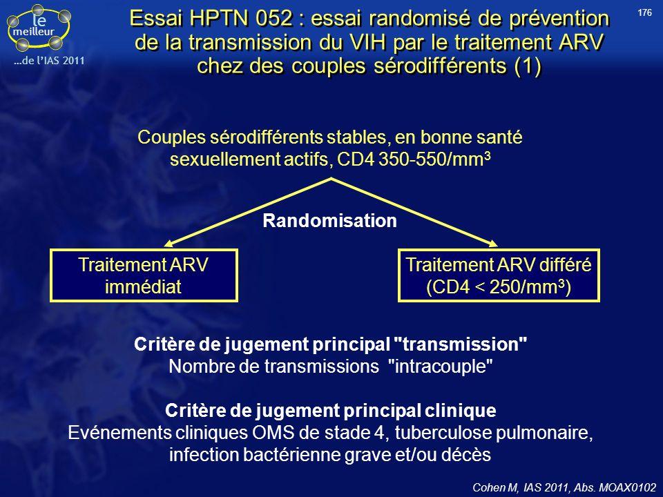 le meilleur …de lIAS 2011 Couples sérodifférents stables, en bonne santé sexuellement actifs, CD4 350-550/mm 3 Critère de jugement principal transmission Nombre de transmissions intracouple Critère de jugement principal clinique Evénements cliniques OMS de stade 4, tuberculose pulmonaire, infection bactérienne grave et/ou décès Traitement ARV immédiat Traitement ARV différé (CD4 < 250/mm 3 ) Randomisation Essai HPTN 052 : essai randomisé de prévention de la transmission du VIH par le traitement ARV chez des couples sérodifférents (1) Cohen M, IAS 2011, Abs.