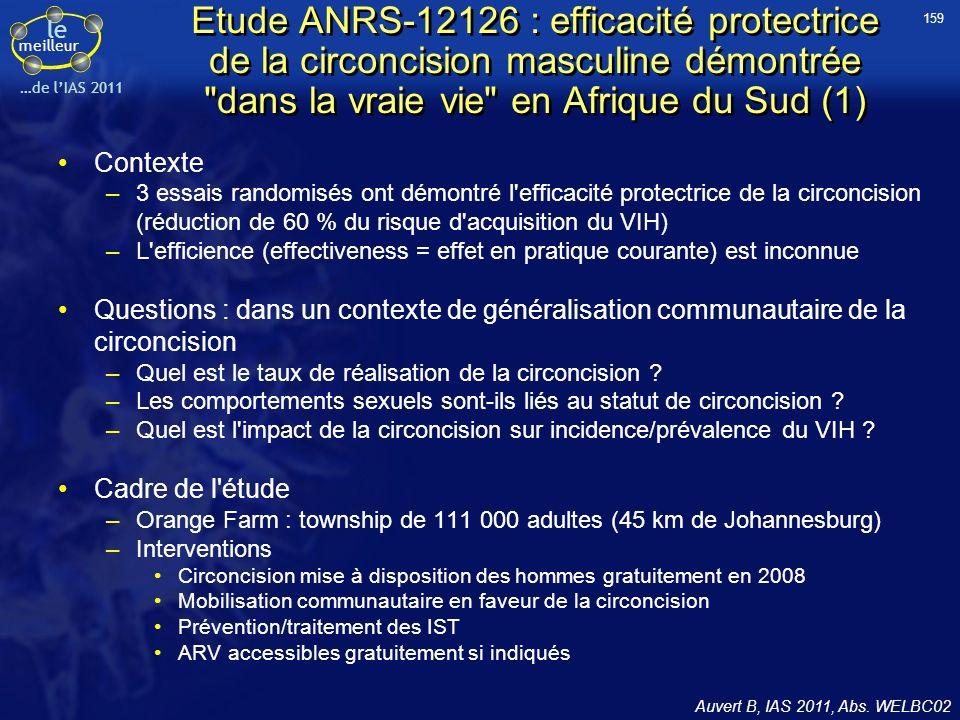 le meilleur …de lIAS 2011 Nombre total de transmission de VIH-1 : 39 Transmissions intracouple : 28 Autres transmissions : 11 HR : 0,04 ; IC 95 % : 0,01 - 0,27 ; p < 0,001 ARV immédiat 1 ARV différé 27 18/28 (64 %) transmissions proviennent de participants ayant des CD4 > 350/mm 3 23/28 (82 %) transmissions ont été enregistrées en Afrique sub-saharienne 18/28 (64 %) transmissions ont eu lieu dans le sens homme-femme Cohen M, IAS 2011, Abs.