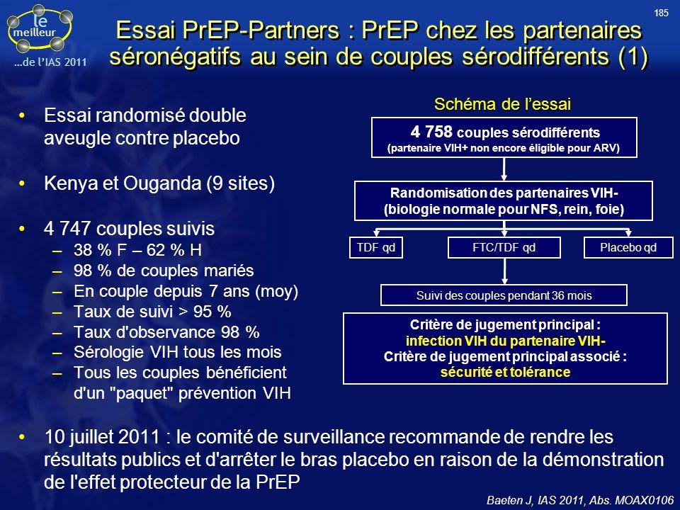 le meilleur …de lIAS 2011 Essai randomisé double aveugle contre placebo Kenya et Ouganda (9 sites) 4 747 couples suivis –38 % F – 62 % H –98 % de coup