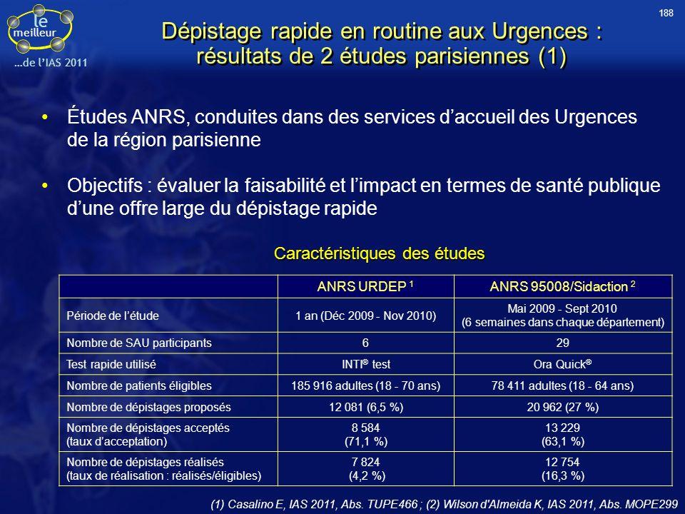 le meilleur …de lIAS 2011 Dépistage rapide en routine aux Urgences : résultats de 2 études parisiennes (1) (1) Casalino E, IAS 2011, Abs. TUPE466 ; (2