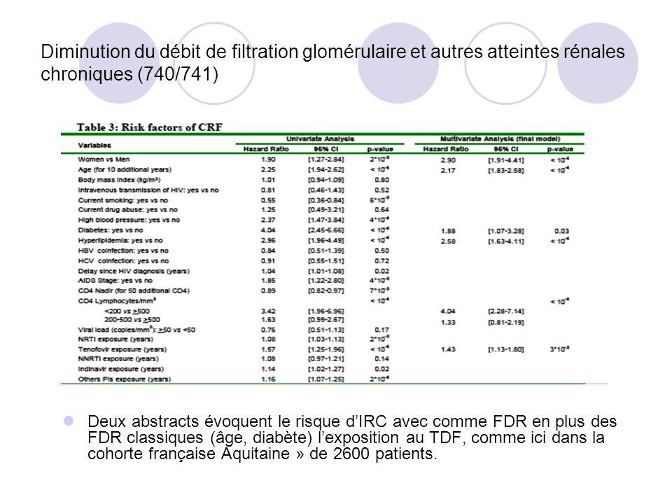 Diminution du débit de filtration glomérulaire et autres atteintes rénales chroniques (740/741) Deux abstracts évoquent le risque dIRC avec comme FDR