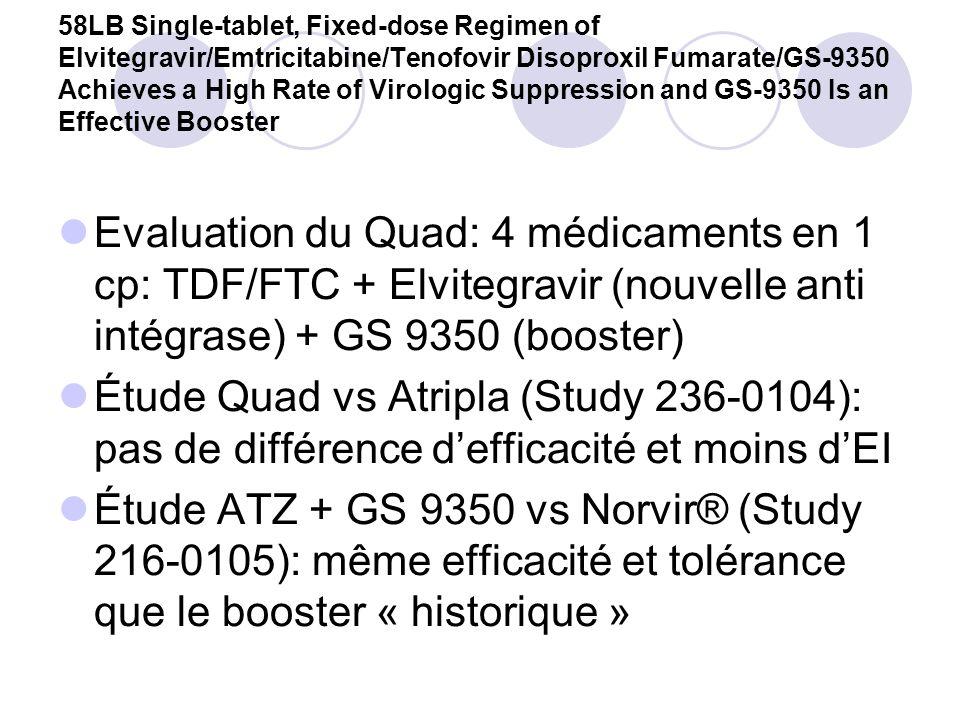 59LB ACTG 5202: Final Results of ABC/3TC or TDF/FTC with either EFV or ATV/r in Treatment-naive HIV-infected Patients Uniquement chez les patients CV<10 000 Pas de différence defficacité entre Kivexa® et Truvada® Différence en « safety » (EI) et « tolerability » (changement de traitement) Kivexa® moins bien que Truvada® Rôle des arrêts pour HSR (ou suspicions) / pas dHLA B5701 au moment de létude