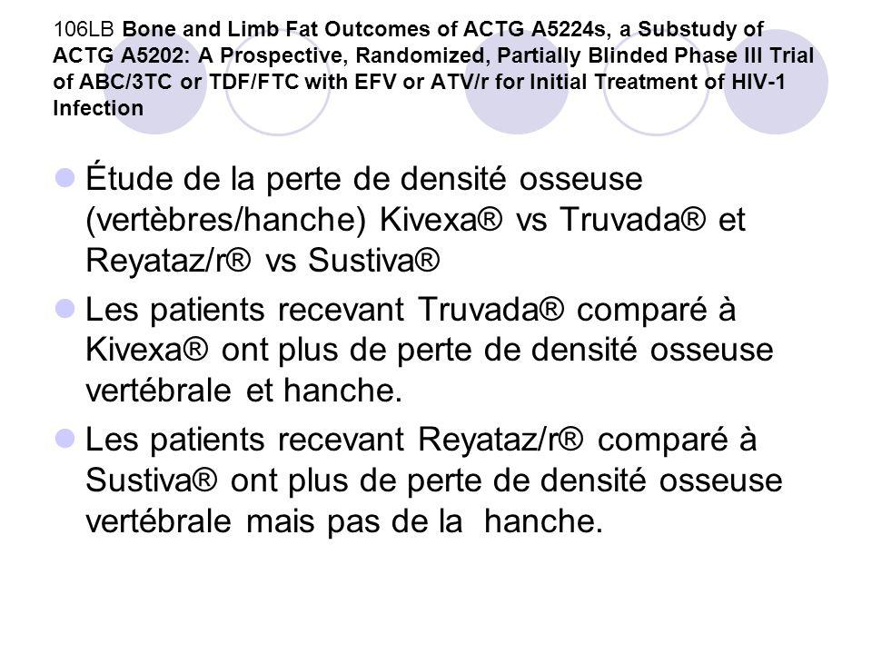 907 Steady State Pharmacokinetic of Ritonavir-boosted Atazanavir in 31 Pregnant Women before and after Delivery La PK de latazanavir est équivalent en per et post partum et donc pas besoin dajustement des doses ATZ détecté dans tous les cas dans le sang du cordon