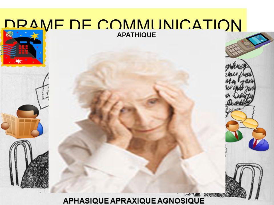 DRAME DE COMMUNICATION APHASIQUE APRAXIQUE AGNOSIQUE APHASIQUE APRAXIQUE AGNOSIQUE APATHIQUE