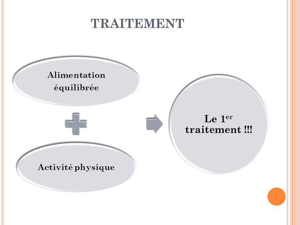 TRAITEMENT Alimentation équilibrée Activité physique Le 1 er traitement !!!