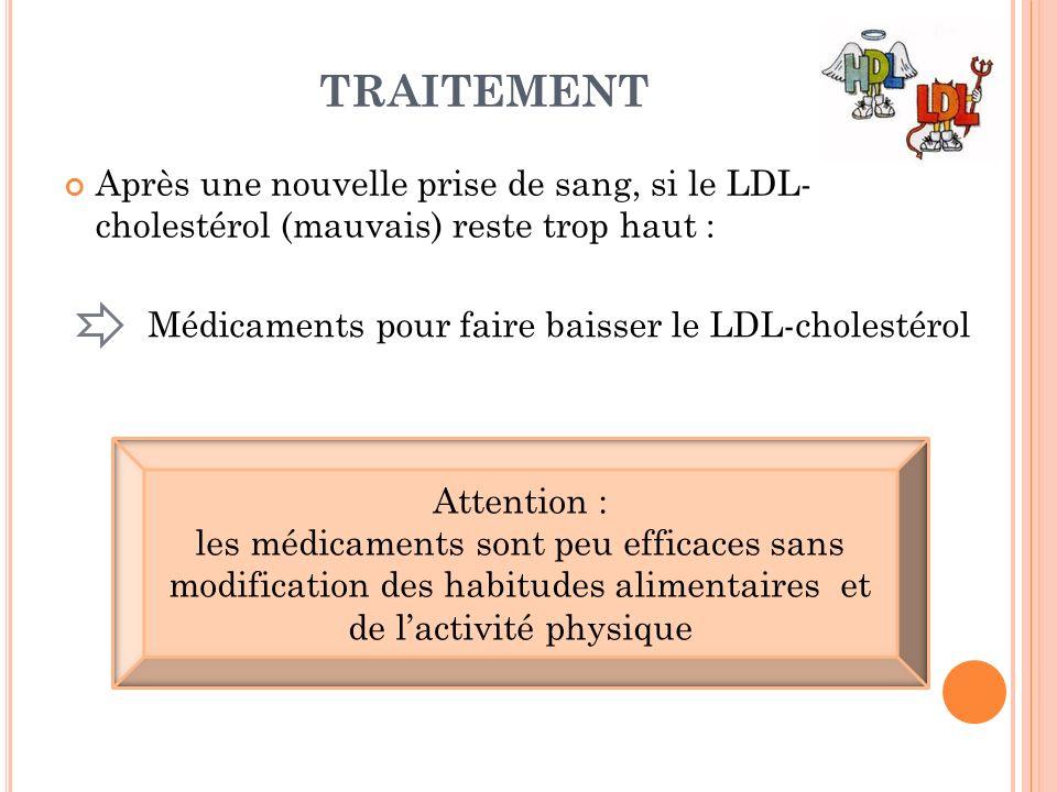 TRAITEMENT Médicaments pour faire baisser le LDL-cholestérol Attention : les médicaments sont peu efficaces sans modification des habitudes alimentair