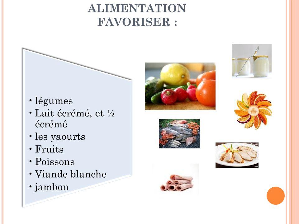 ALIMENTATION FAVORISER : légumes Lait écrémé, et ½ écrémé les yaourts Fruits Poissons Viande blanche jambon