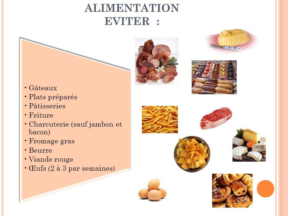 ALIMENTATION EVITER : Gâteaux Plats préparés Pâtisseries Friture Charcuterie (sauf jambon et bacon) Fromage gras Beurre Viande rouge Œufs (2 à 3 par s