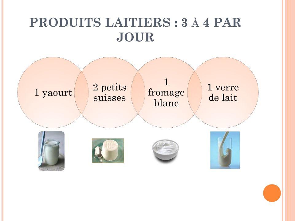 PRODUITS LAITIERS : 3 À 4 PAR JOUR 1 yaourt 2 petits suisses 1 fromage blanc 1 verre de lait