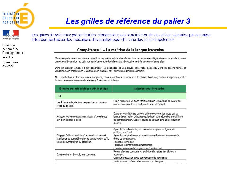 Les grilles de référence du palier 3 Direction générale de lenseignement scolaire Bureau des collèges Les grilles de référence présentent les éléments