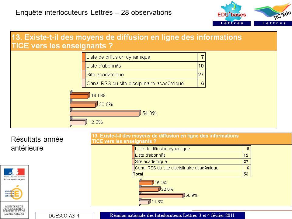 DGESCO-A3-4 Réunion nationale des Interlocuteurs Lettres 3 et 4 février 2011 Enquête Interlocuteurs - Lettres Echantillon total: 28 observations 14.
