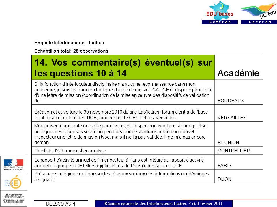 DGESCO-A3-4 Réunion nationale des Interlocuteurs Lettres 3 et 4 février 2011 Merci davoir répondu à cette enquête