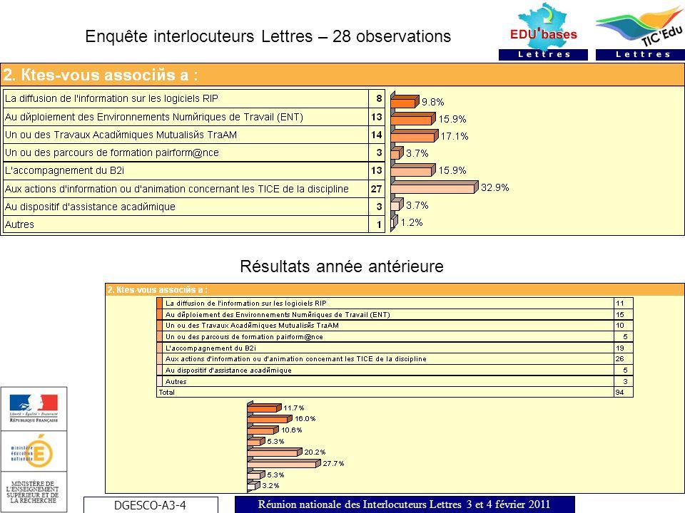 DGESCO-A3-4 Réunion nationale des Interlocuteurs Lettres 3 et 4 février 2011 Enquête Interlocuteurs - Lettres Echantillon total: 28 observations 3.