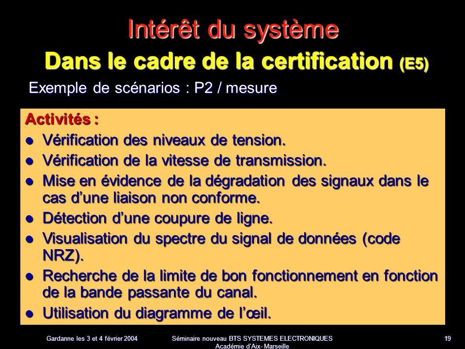 Gardanne les 3 et 4 février 2004 Séminaire nouveau BTS SYSTEMES ELECTRONIQUES Académie dAix- Marseille 19 Intérêt du système Dans le cadre de la certification (E5) Exemple de scénarios : P2 / mesure Activités : Vérification des niveaux de tension.