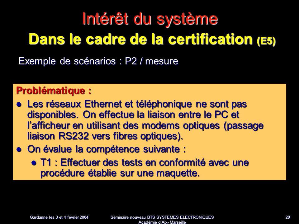 Gardanne les 3 et 4 février 2004 Séminaire nouveau BTS SYSTEMES ELECTRONIQUES Académie dAix- Marseille 20 Intérêt du système Dans le cadre de la certification (E5) Exemple de scénarios : P2 / mesure Problématique : Les réseaux Ethernet et téléphonique ne sont pas disponibles.