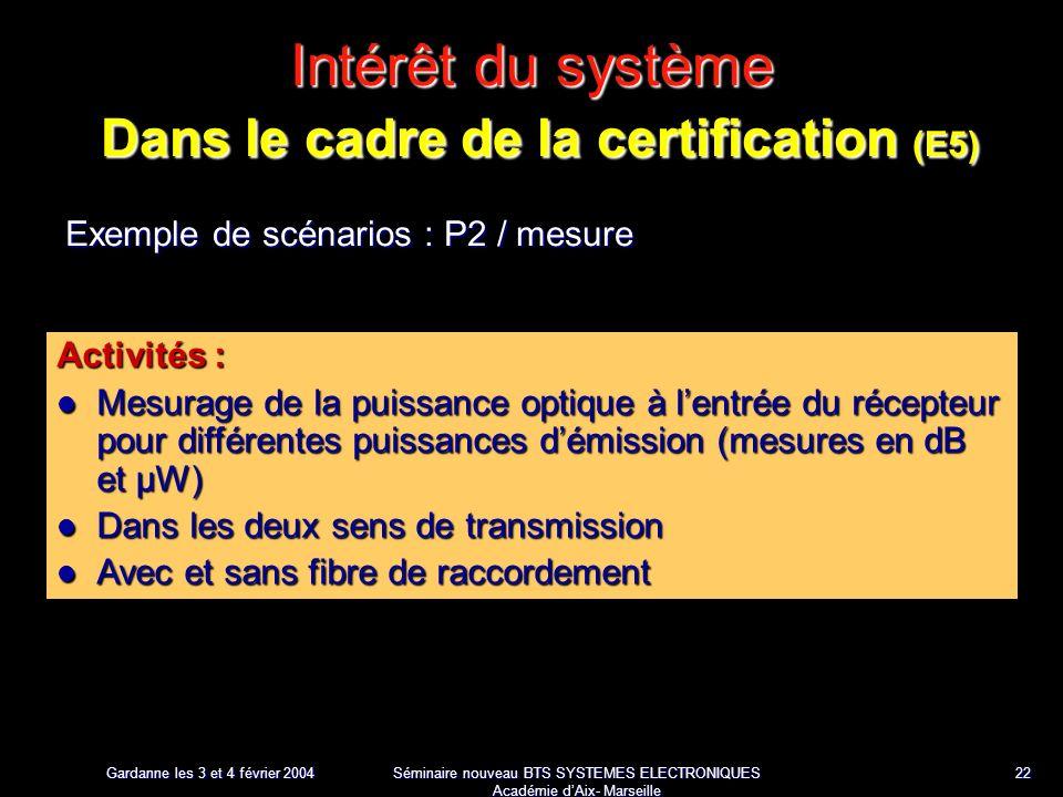 Gardanne les 3 et 4 février 2004 Séminaire nouveau BTS SYSTEMES ELECTRONIQUES Académie dAix- Marseille 22 Intérêt du système Dans le cadre de la certification (E5) Exemple de scénarios : P2 / mesure Activités : Mesurage de la puissance optique à lentrée du récepteur pour différentes puissances démission (mesures en dB et μW) Mesurage de la puissance optique à lentrée du récepteur pour différentes puissances démission (mesures en dB et μW) Dans les deux sens de transmission Dans les deux sens de transmission Avec et sans fibre de raccordement Avec et sans fibre de raccordement