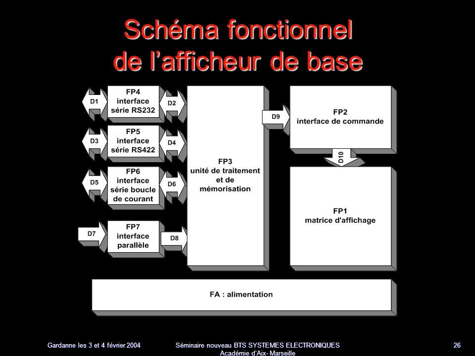 Gardanne les 3 et 4 février 2004 Séminaire nouveau BTS SYSTEMES ELECTRONIQUES Académie dAix- Marseille 26 Schéma fonctionnel de lafficheur de base