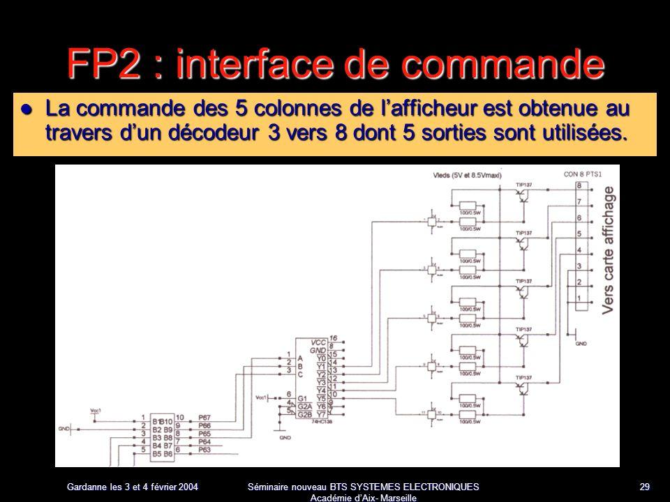 Gardanne les 3 et 4 février 2004 Séminaire nouveau BTS SYSTEMES ELECTRONIQUES Académie dAix- Marseille 29 FP2 : interface de commande La commande des 5 colonnes de lafficheur est obtenue au travers dun décodeur 3 vers 8 dont 5 sorties sont utilisées.
