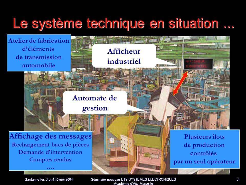 Gardanne les 3 et 4 février 2004 Séminaire nouveau BTS SYSTEMES ELECTRONIQUES Académie dAix- Marseille 24 Organisation structurelle Vue globale