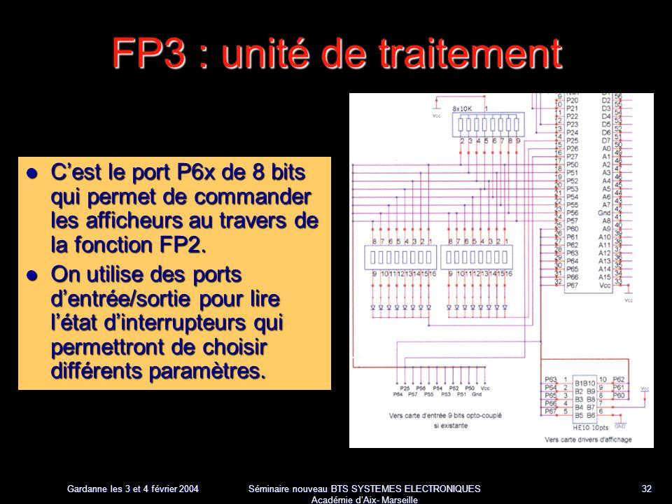 Gardanne les 3 et 4 février 2004 Séminaire nouveau BTS SYSTEMES ELECTRONIQUES Académie dAix- Marseille 32 FP3 : unité de traitement Cest le port P6x de 8 bits qui permet de commander les afficheurs au travers de la fonction FP2.
