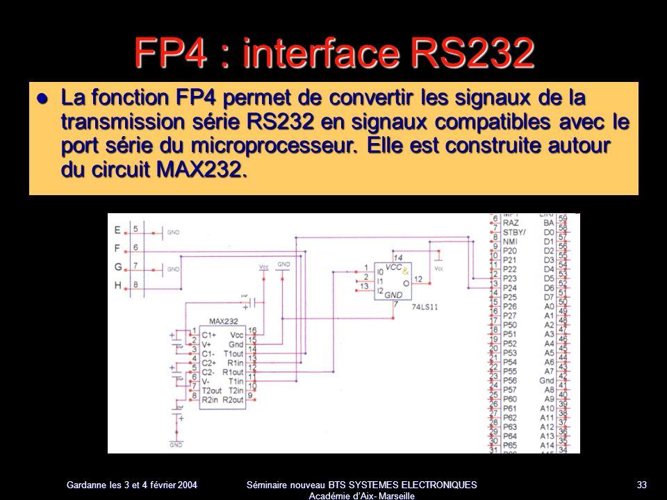 Gardanne les 3 et 4 février 2004 Séminaire nouveau BTS SYSTEMES ELECTRONIQUES Académie dAix- Marseille 33 FP4 : interface RS232 La fonction FP4 permet de convertir les signaux de la transmission série RS232 en signaux compatibles avec le port série du microprocesseur.