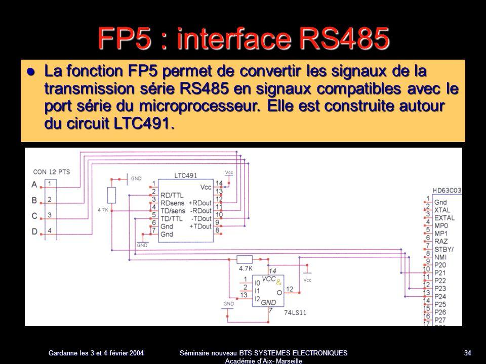 Gardanne les 3 et 4 février 2004 Séminaire nouveau BTS SYSTEMES ELECTRONIQUES Académie dAix- Marseille 34 FP5 : interface RS485 La fonction FP5 permet de convertir les signaux de la transmission série RS485 en signaux compatibles avec le port série du microprocesseur.