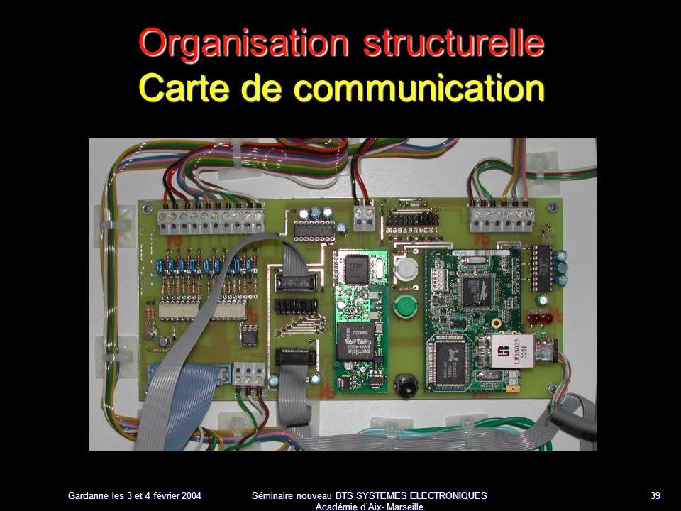 Gardanne les 3 et 4 février 2004 Séminaire nouveau BTS SYSTEMES ELECTRONIQUES Académie dAix- Marseille 39 Organisation structurelle Carte de communication