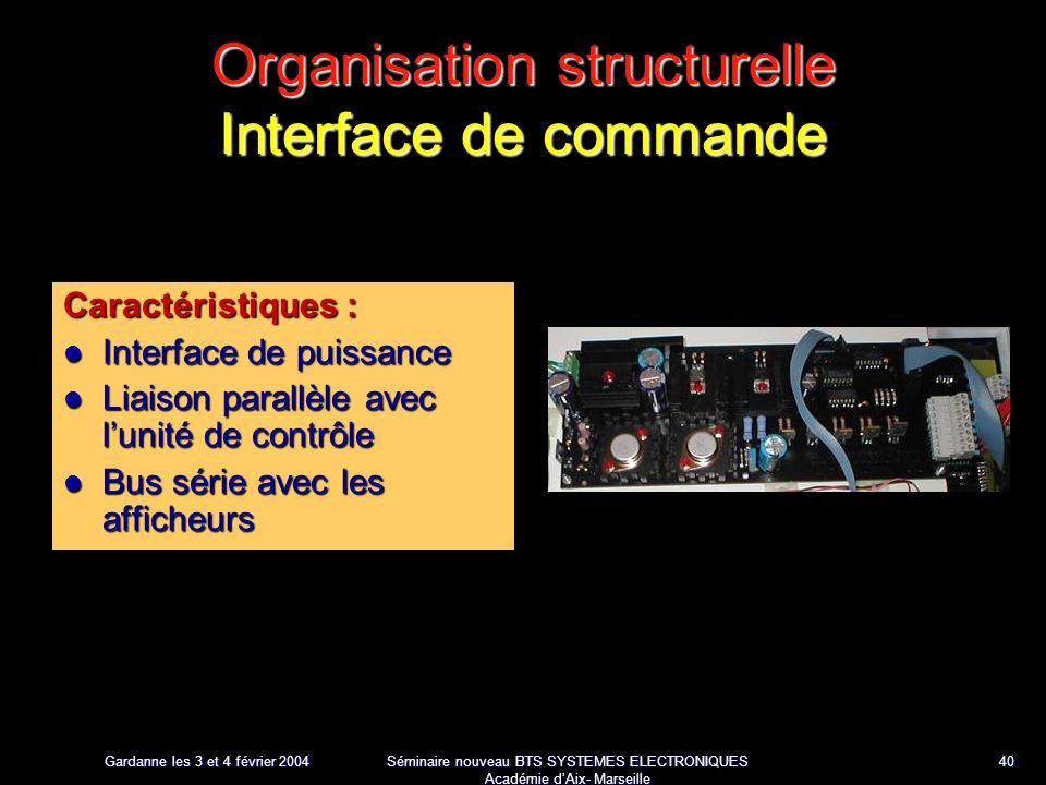 Gardanne les 3 et 4 février 2004 Séminaire nouveau BTS SYSTEMES ELECTRONIQUES Académie dAix- Marseille 40 Organisation structurelle Interface de commande Caractéristiques : Interface de puissance Interface de puissance Liaison parallèle avec lunité de contrôle Liaison parallèle avec lunité de contrôle Bus série avec les afficheurs Bus série avec les afficheurs