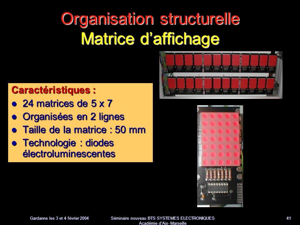Gardanne les 3 et 4 février 2004 Séminaire nouveau BTS SYSTEMES ELECTRONIQUES Académie dAix- Marseille 41 Organisation structurelle Matrice daffichage Caractéristiques : 24 matrices de 5 x 7 24 matrices de 5 x 7 Organisées en 2 lignes Organisées en 2 lignes Taille de la matrice : 50 mm Taille de la matrice : 50 mm Technologie : diodes électroluminescentes Technologie : diodes électroluminescentes