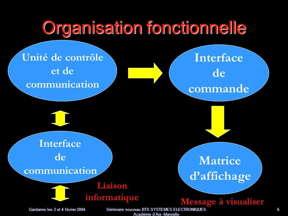 Gardanne les 3 et 4 février 2004 Séminaire nouveau BTS SYSTEMES ELECTRONIQUES Académie dAix- Marseille 37 FA : alimentation La fonction FA permet de fournir lénergie nécessaire au fonctionnement de lensemble des fonctions.