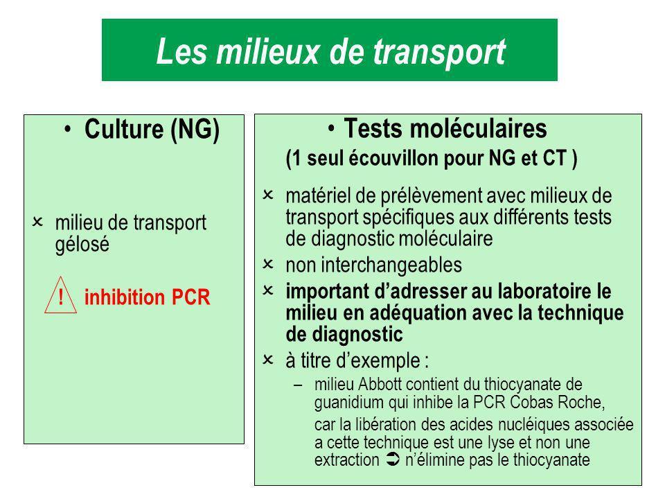 Tests moléculaires (1 seul écouvillon pour NG et CT ) matériel de prélèvement avec milieux de transport spécifiques aux différents tests de diagnostic