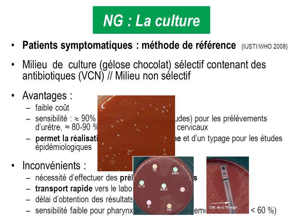 Patients symptomatiques : méthode de référence {IUSTI/WHO 2008} Milieu de culture (gélose chocolat) sélectif contenant des antibiotiques (VCN) // Mili