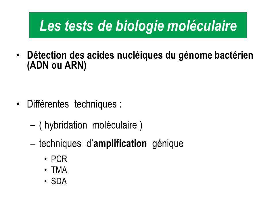 Détection des acides nucléiques du génome bactérien (ADN ou ARN) Différentes techniques : –( hybridation moléculaire ) –techniques d amplification génique PCR TMA SDA Les tests de biologie moléculaire