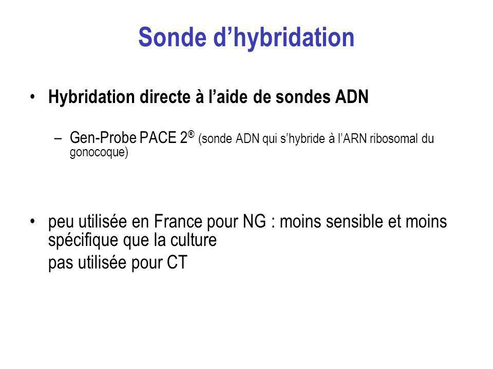 Hybridation directe à laide de sondes ADN –Gen-Probe PACE 2 ® (sonde ADN qui shybride à lARN ribosomal du gonocoque) peu utilisée en France pour NG :