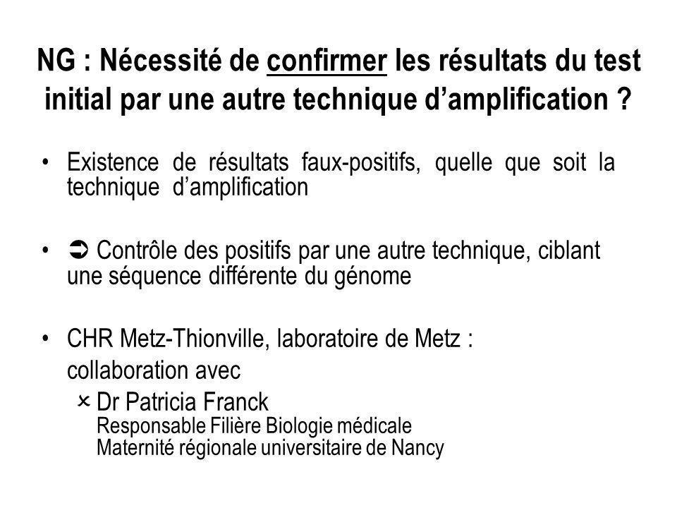 NG : Nécessité de confirmer les résultats du test initial par une autre technique damplification ? Existence de résultats faux-positifs, quelle que so