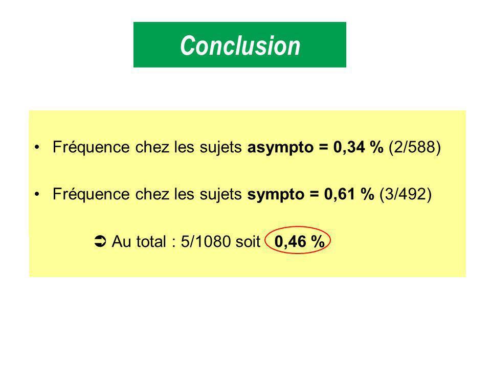 Fréquence chez les sujets asympto = 0,34 % (2/588) Fréquence chez les sujets sympto = 0,61 % (3/492) Au total : 5/1080 soit 0,46 % Conclusion