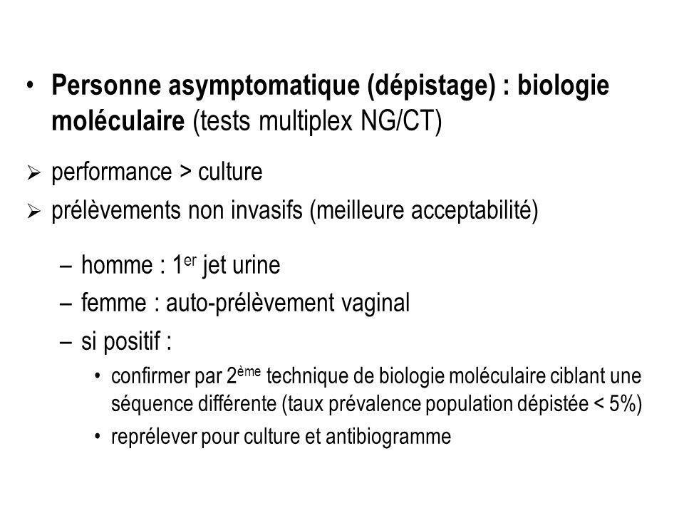 Personne asymptomatique (dépistage) : biologie moléculaire (tests multiplex NG/CT) performance > culture prélèvements non invasifs (meilleure acceptab