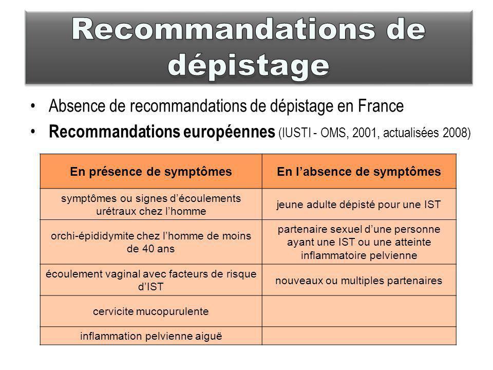 Absence de recommandations de dépistage en France Recommandations européennes (IUSTI - OMS, 2001, actualisées 2008) En présence de symptômesEn labsenc